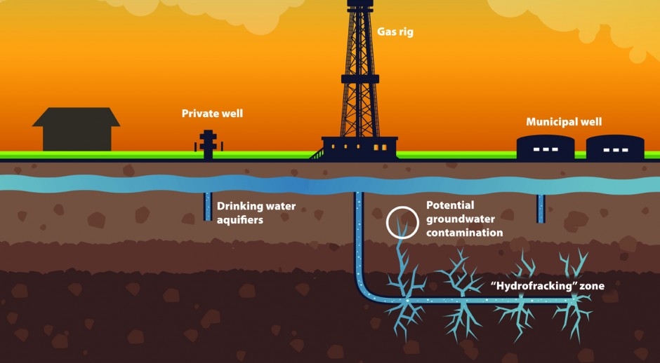 Developing Water Less Cryogenic Fracking The Journey So Far